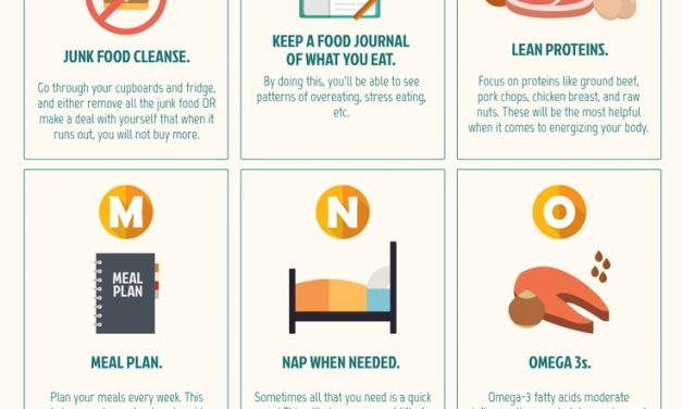 The ABC Path to Living a Healthy life – Infographic
