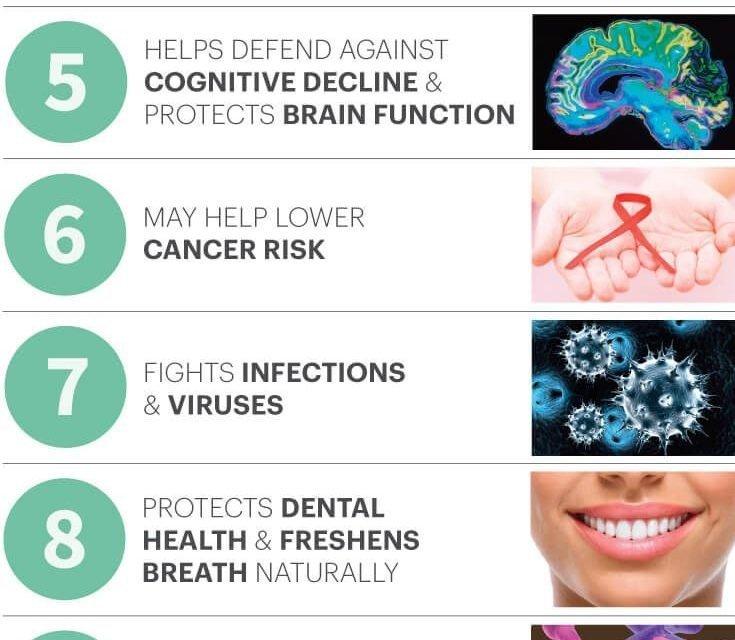 Cinnamon Health Benefits. Good article. draxe.com/…