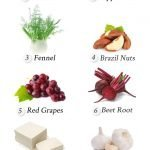 10 Best Beauty Foods for Curing Acne – there's lots of variety to choose from! #…