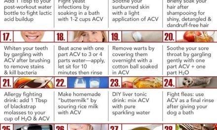 40 Ways Apple Cider Vinegar Can Benefit Your Health And Home beauty diy diy idea…