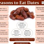 Health benefits of dates are uncountable, as this fruit is affluent in natural f…