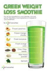 Green Weight Loss Smoothie to help you lose weight